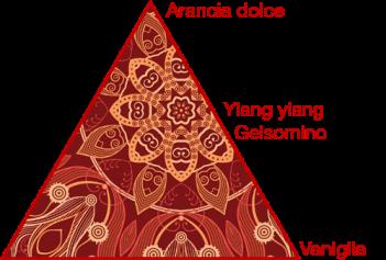 piramide7.png